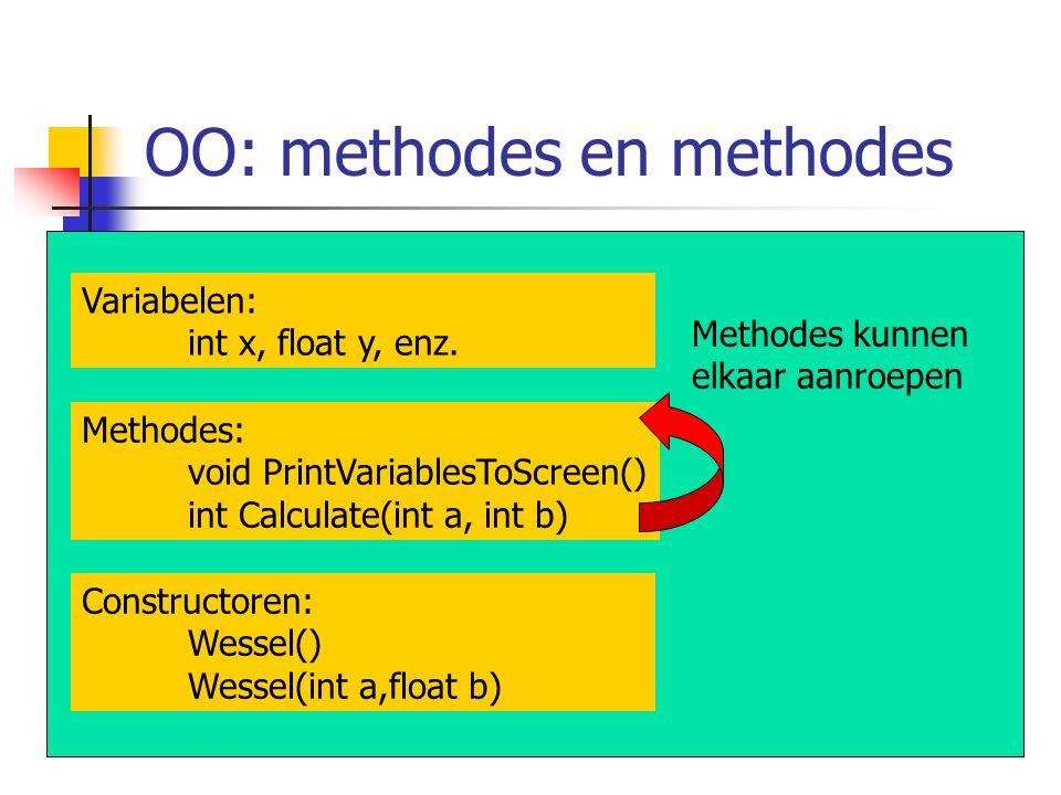OO: methodes en methodes Methodes kunnen elkaar aanroepen Constructoren: Wessel() Wessel(int a,float b) Methodes: void PrintVariablesToScreen() int Ca