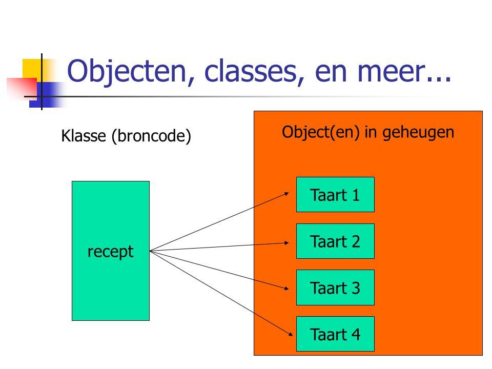 Objecten, classes, en meer... recept Taart 1 Taart 2 Taart 3 Taart 4 Klasse (broncode) Object(en) in geheugen