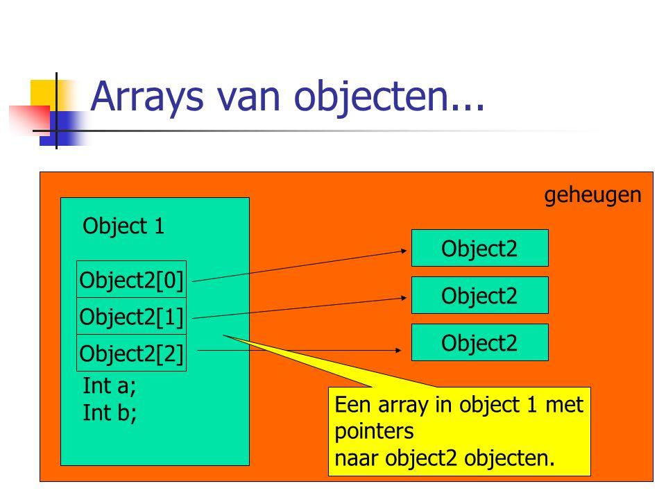 Arrays van objecten... geheugen Object 1 Int a; Int b; Object2 Object2[0] Object2[1] Object2[2] Een array in object 1 met pointers naar object2 object