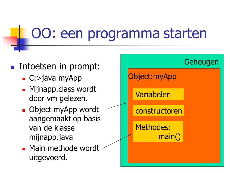 OO: een programma starten Geheugen Intoetsen in prompt: C:>java myApp Mijnapp.class wordt door vm gelezen. Object myApp wordt aangemaakt op basis van