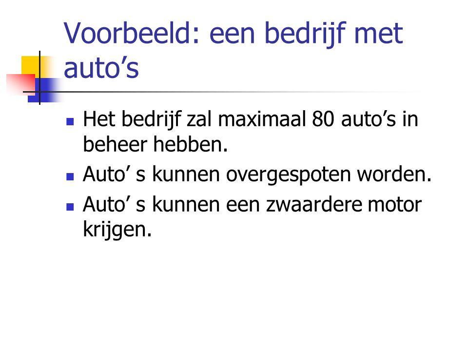 Voorbeeld: een bedrijf met auto's Het bedrijf zal maximaal 80 auto's in beheer hebben. Auto' s kunnen overgespoten worden. Auto' s kunnen een zwaarder