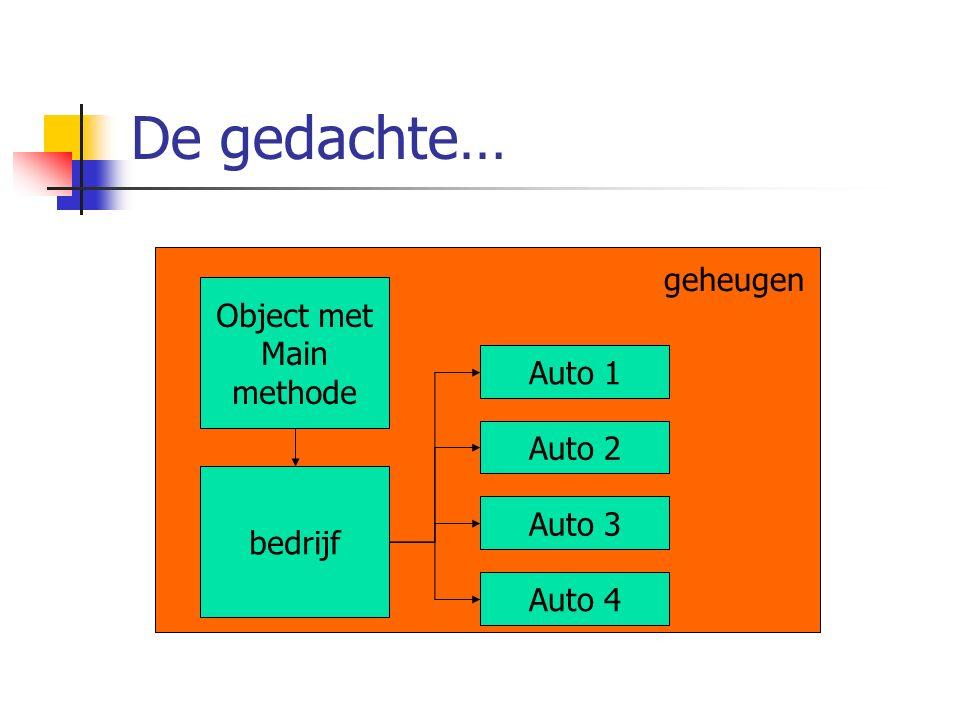 De gedachte… geheugen bedrijf Auto 1 Auto 2 Auto 3 Auto 4 Object met Main methode