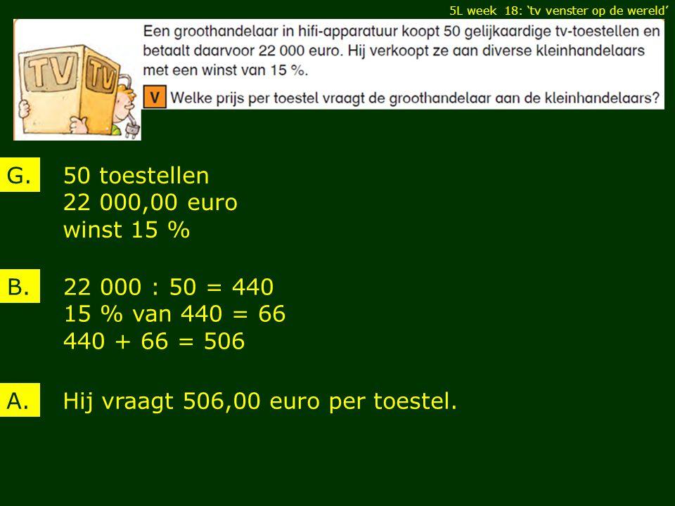 5L week 18: 'tv venster op de wereld' 50 toestellen 22 000,00 euro winst 15 % G.