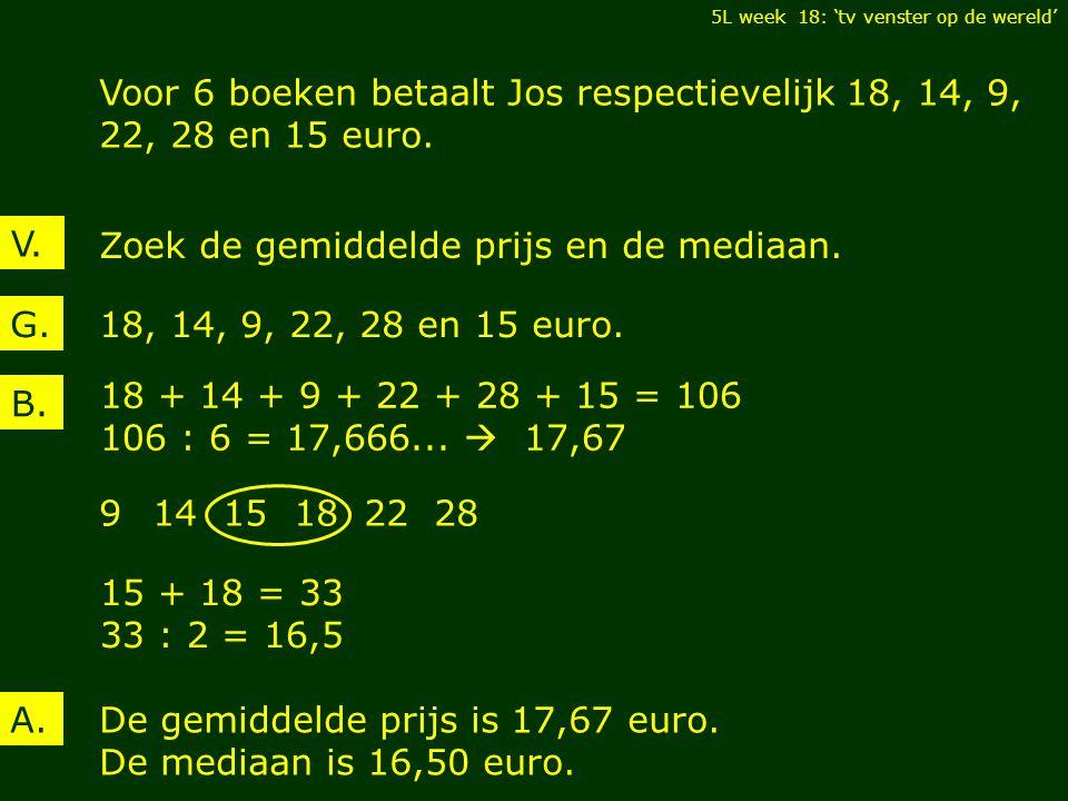 V. Voor 6 boeken betaalt Jos respectievelijk 18, 14, 9, 22, 28 en 15 euro.