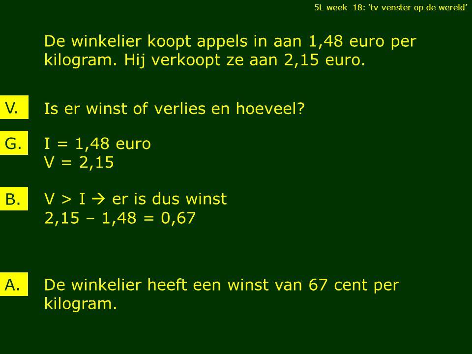 V. De winkelier koopt appels in aan 1,48 euro per kilogram.
