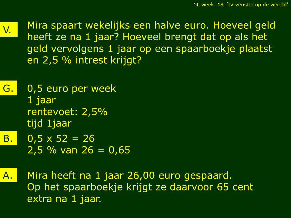 V. Mira spaart wekelijks een halve euro. Hoeveel geld heeft ze na 1 jaar.