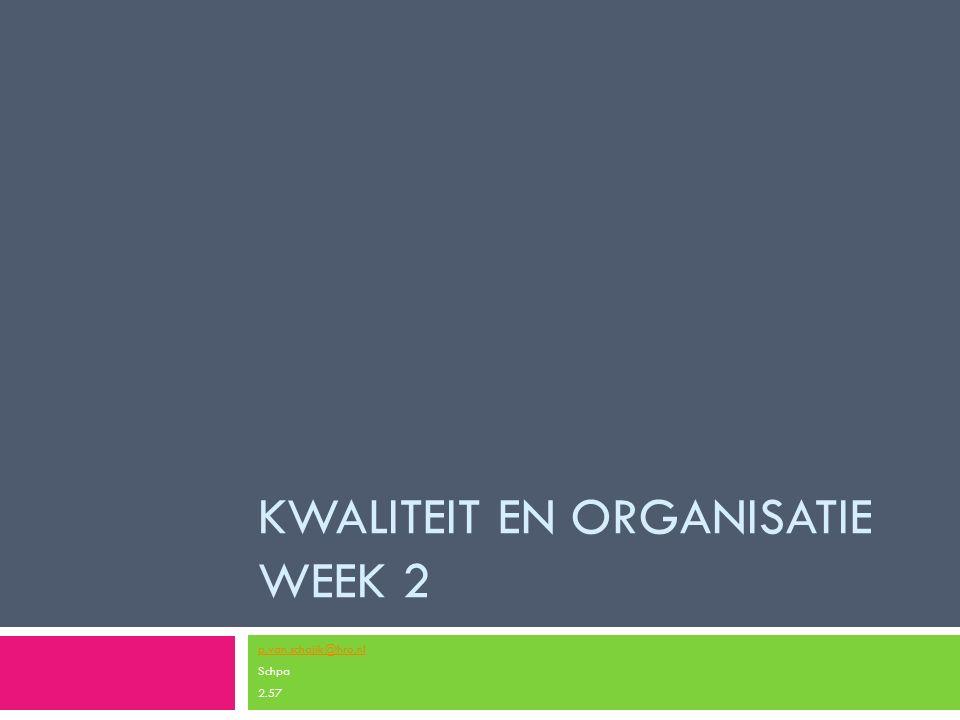 KWALITEIT EN ORGANISATIE WEEK 2 p.van.schajik@hro.nl Schpa 2.57