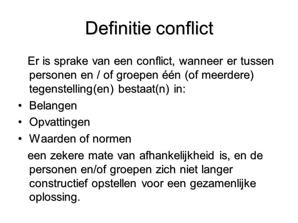 Definitie conflict Er is sprake van een conflict, wanneer er tussen personen en / of groepen één (of meerdere) tegenstelling(en) bestaat(n) in: Er is