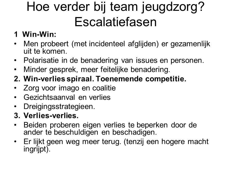 Hoe verder bij team jeugdzorg? Escalatiefasen 1 Win-Win: Men probeert (met incidenteel afglijden) er gezamenlijk uit te komen. Polarisatie in de benad