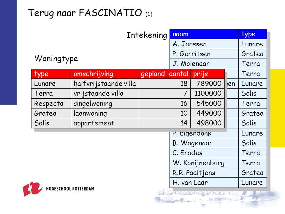 Terug naar FASCINATIO (1) Woningtype naamtype A. JanssenLunare P.