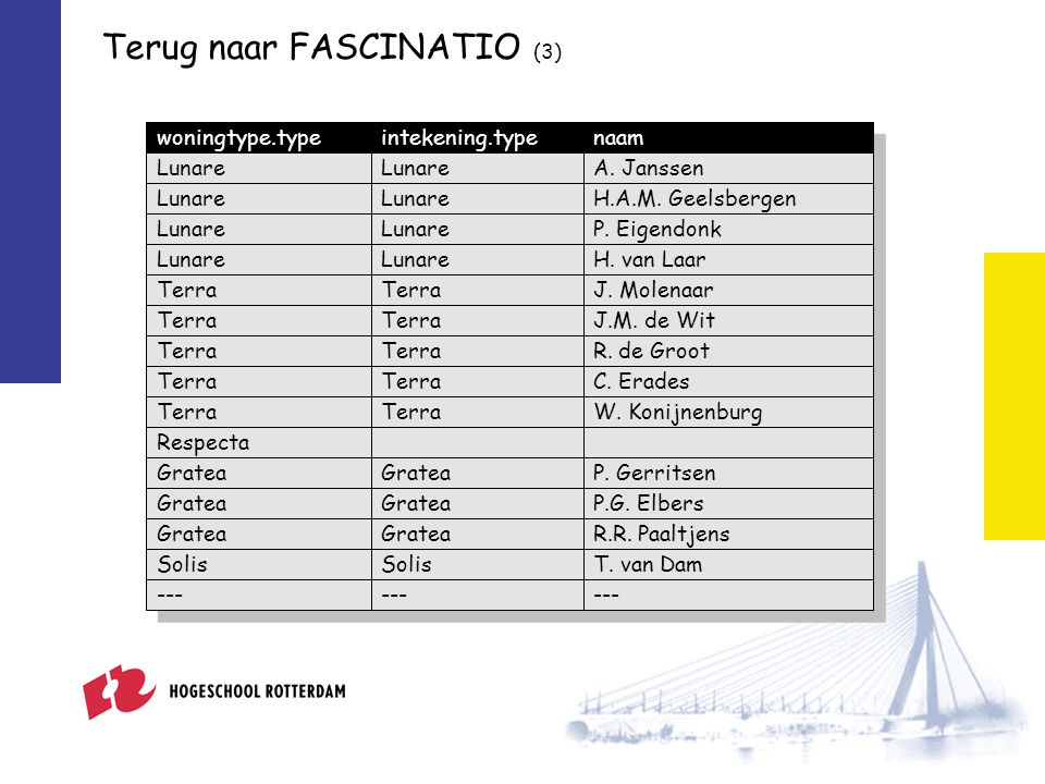 Terug naar FASCINATIO (3) woningtype.typeintekening.typenaam Lunare A.