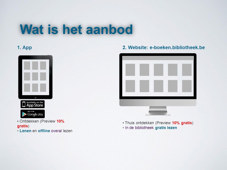 1. App Ontdekken (Preview 10% gratis) Lenen en offline overal lezen Wat is het aanbod 2.