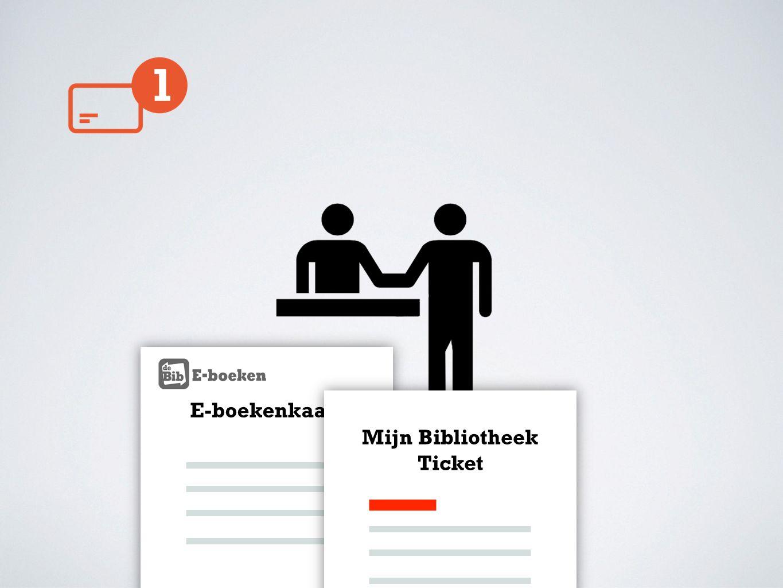 E-boekenkaart Mijn Bibliotheek Ticket