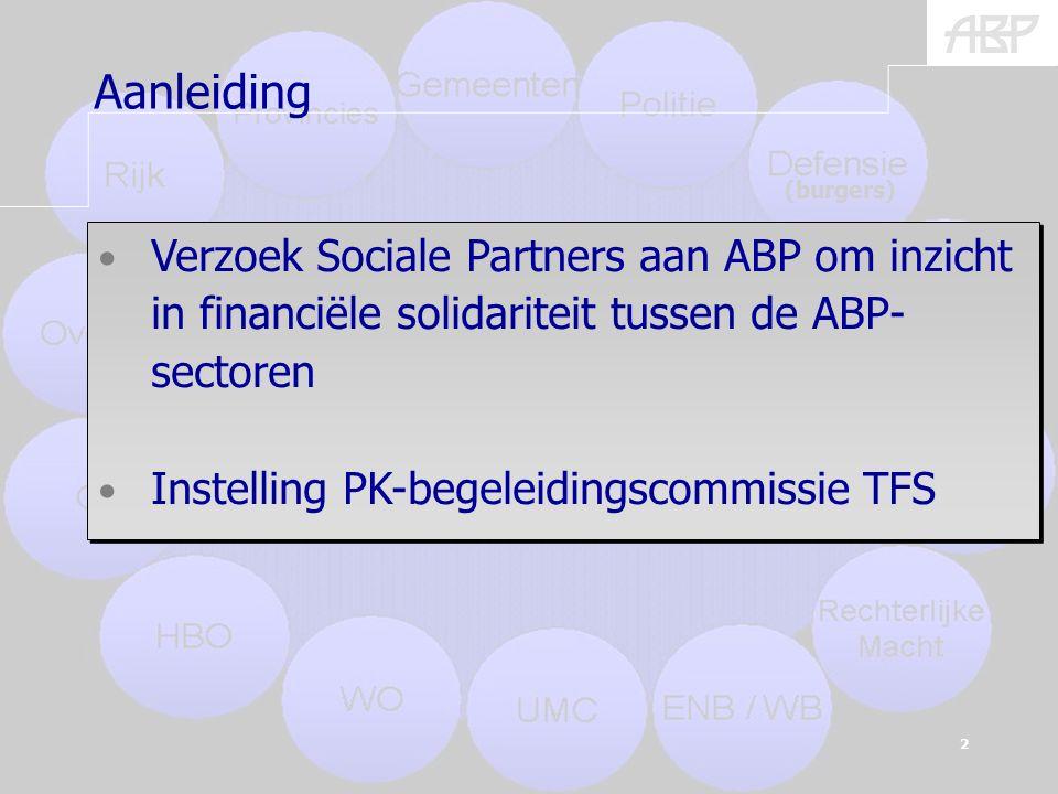 2 Aanleiding Verzoek Sociale Partners aan ABP om inzicht in financiële solidariteit tussen de ABP- sectoren Instelling PK-begeleidingscommissie TFS Verzoek Sociale Partners aan ABP om inzicht in financiële solidariteit tussen de ABP- sectoren Instelling PK-begeleidingscommissie TFS