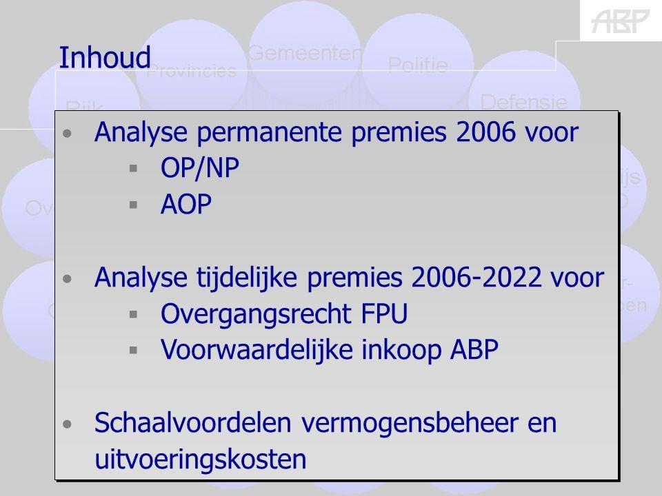 (burgers) 4 Premieafdracht In mln.