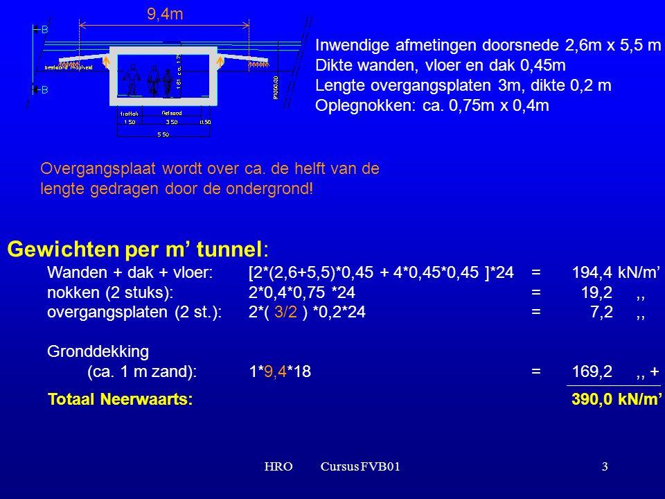 HRO Cursus FVB014 Opwaartse belasting per m' tunnel: Probleem: Grondwaterstand niet gegeven.