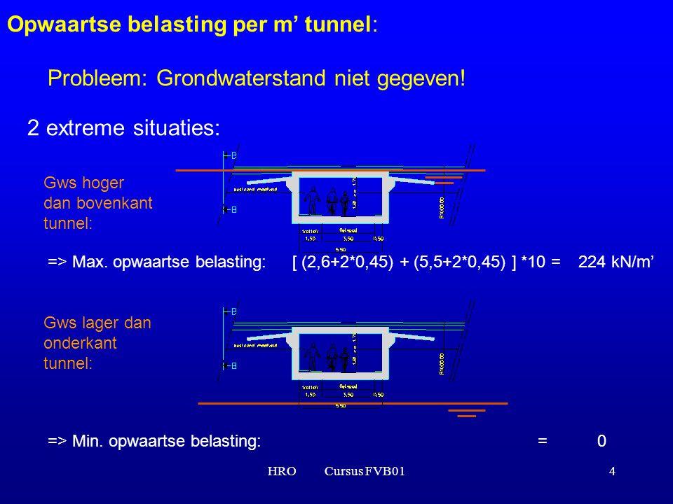 HRO Cursus FVB015 Totaal gewicht constructie + grond:390 kN/m' neerwaarts Maximaal waterbelasting:224 kN/m' opwaarts Minimaal opwaartse belasting = 0 Werkelijke belasting varieert dus tussen 166 en 390 kN/m' neerwaarts.