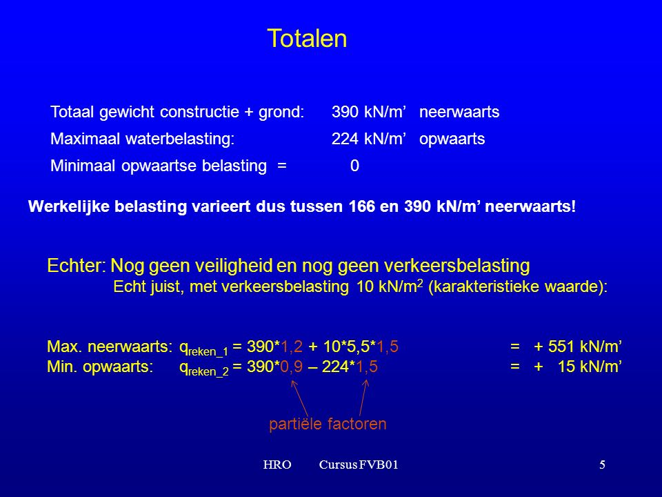 HRO Cursus FVB015 Totaal gewicht constructie + grond:390 kN/m' neerwaarts Maximaal waterbelasting:224 kN/m' opwaarts Minimaal opwaartse belasting = 0