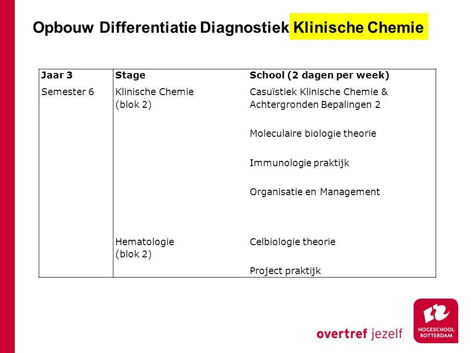 Jaar 3 Semester 6 Stage School (2 dagen per week) Klinische ChemieCasuïstiek Klinische Chemie & (blok 2)Achtergronden Bepalingen 2 Moleculaire biologi