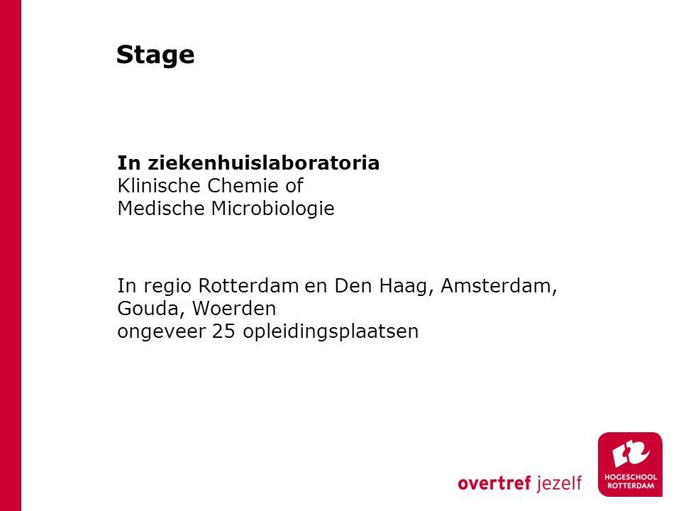 Stage In ziekenhuislaboratoria Klinische Chemie of Medische Microbiologie In regio Rotterdam en Den Haag, Amsterdam, Gouda, Woerden ongeveer 25 opleid