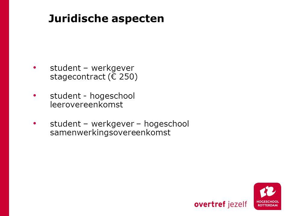 Juridische aspecten student – werkgever stagecontract (€ 250) student - hogeschool leerovereenkomst student – werkgever – hogeschool samenwerkingsover