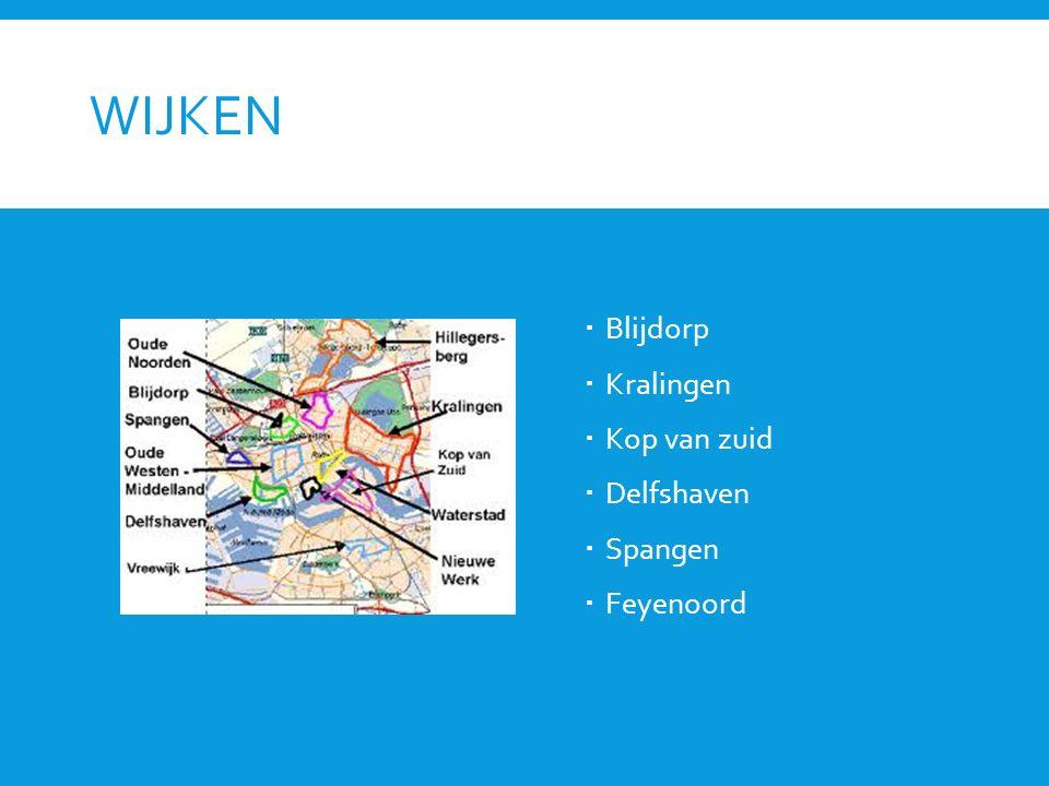 WIJKEN  Blijdorp  Kralingen  Kop van zuid  Delfshaven  Spangen  Feyenoord