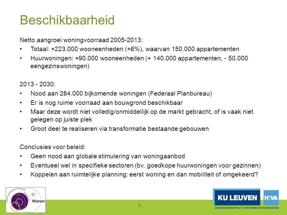 Beschikbaarheid Netto aangroei woningvoorraad 2005-2013: Totaal: +223.000 wooneenheden (+8%), waarvan 150.000 appartementen Huurwoningen: +90.000 wooneenheden (+ 140.000 appartementen, - 50.000 eengezinswoningen) 2013 - 2030: Nood aan 284.000 bijkomende woningen (Federaal Planbureau) Er is nog ruime voorraad aan bouwgrond beschikbaar Maar deze wordt niet volledig/onmiddellijk op de markt gebracht, of is vaak niet gelegen op juiste plek Groot deel te realiseren via transformatie bestaande gebouwen Conclusies voor beleid: Geen nood aan globale stimulering van woningaanbod Eventueel wel in specifieke sectoren (bv.