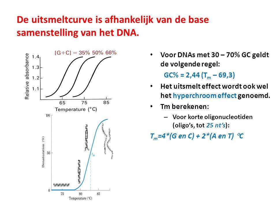 De uitsmeltcurve is afhankelijk van de base samenstelling van het DNA. Voor DNAs met 30 – 70% GC geldt de volgende regel: GC% = 2,44 (T m – 69,3) Het