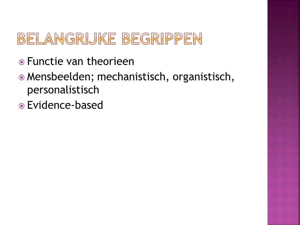  Functie van theorieen  Mensbeelden; mechanistisch, organistisch, personalistisch  Evidence-based