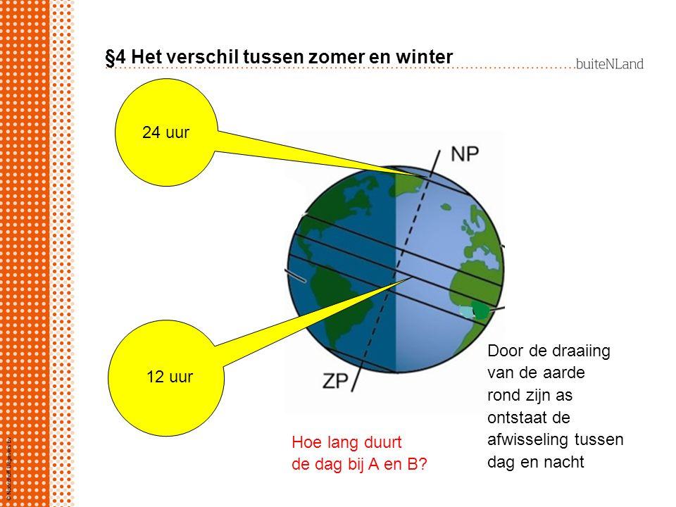§4 Het verschil tussen zomer en winter Door de draaiing van de aarde rond zijn as ontstaat de afwisseling tussen dag en nacht Hoe lang duurt de dag bi