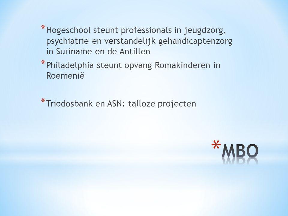 * Hogeschool steunt professionals in jeugdzorg, psychiatrie en verstandelijk gehandicaptenzorg in Suriname en de Antillen * Philadelphia steunt opvang Romakinderen in Roemenië * Triodosbank en ASN: talloze projecten