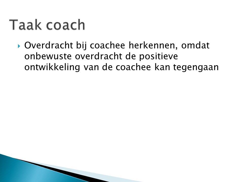  Overdracht bij coachee herkennen, omdat onbewuste overdracht de positieve ontwikkeling van de coachee kan tegengaan
