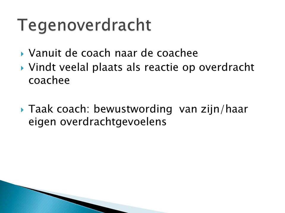  Vanuit de coach naar de coachee  Vindt veelal plaats als reactie op overdracht coachee  Taak coach: bewustwording van zijn/haar eigen overdrachtge