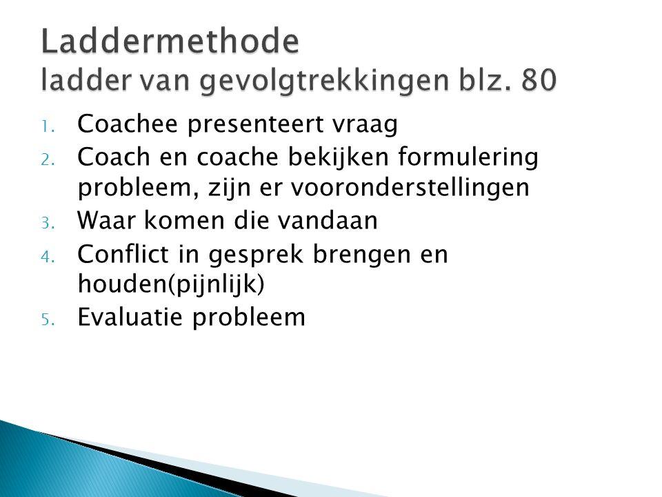 1. Coachee presenteert vraag 2. Coach en coache bekijken formulering probleem, zijn er vooronderstellingen 3. Waar komen die vandaan 4. Conflict in ge