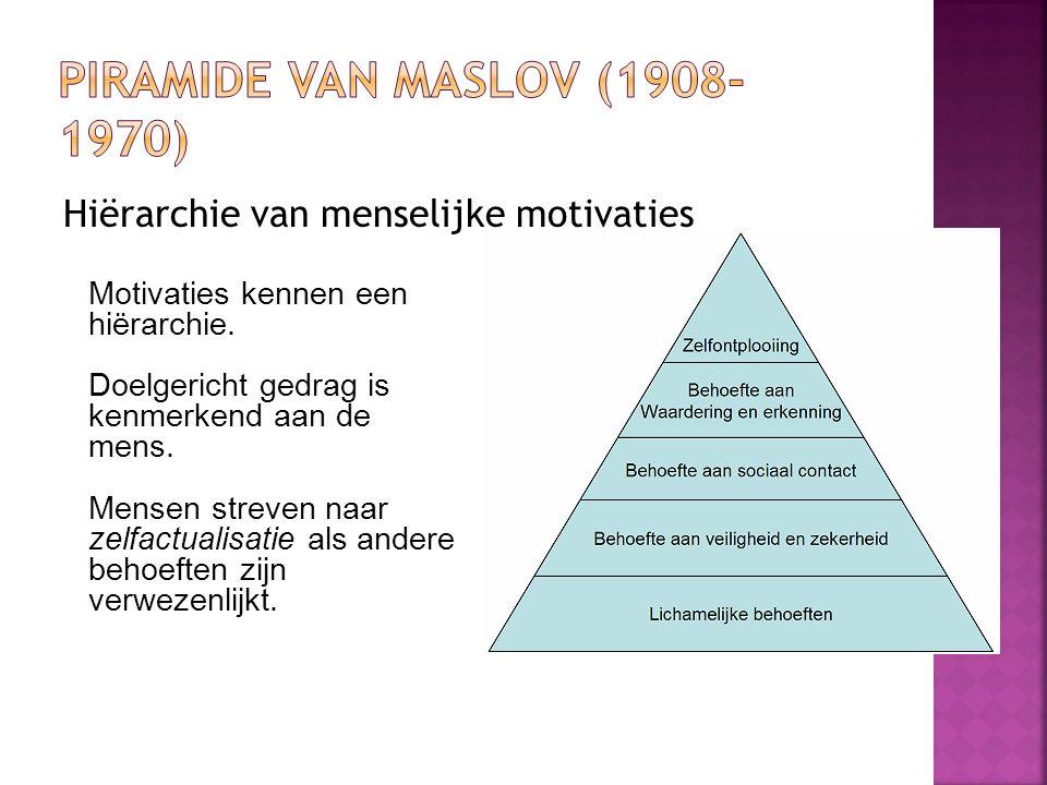 Hiërarchie van menselijke motivaties Motivaties kennen een hiërarchie.
