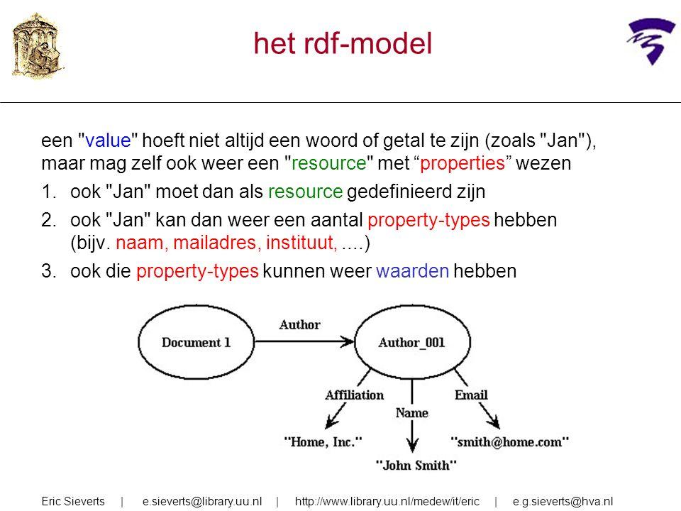 het rdf-model een value hoeft niet altijd een woord of getal te zijn (zoals Jan ), maar mag zelf ook weer een resource met properties wezen 1.ook Jan moet dan als resource gedefinieerd zijn 2.ook Jan kan dan weer een aantal property-types hebben (bijv.