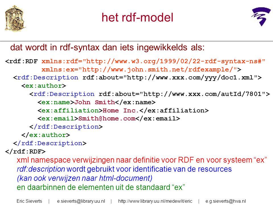 het rdf-model Eric Sieverts | e.sieverts@library.uu.nl | http://www.library.uu.nl/medew/it/eric | e.g.sieverts@hva.nl dat wordt in rdf-syntax dan iets ingewikkelds als: <rdf:RDF xmlns:rdf= http://www.w3.org/1999/02/22-rdf-syntax-ns# xmlns:ex= http://www.john.smith.net/rdfexample/ > John Smith Home Inc.