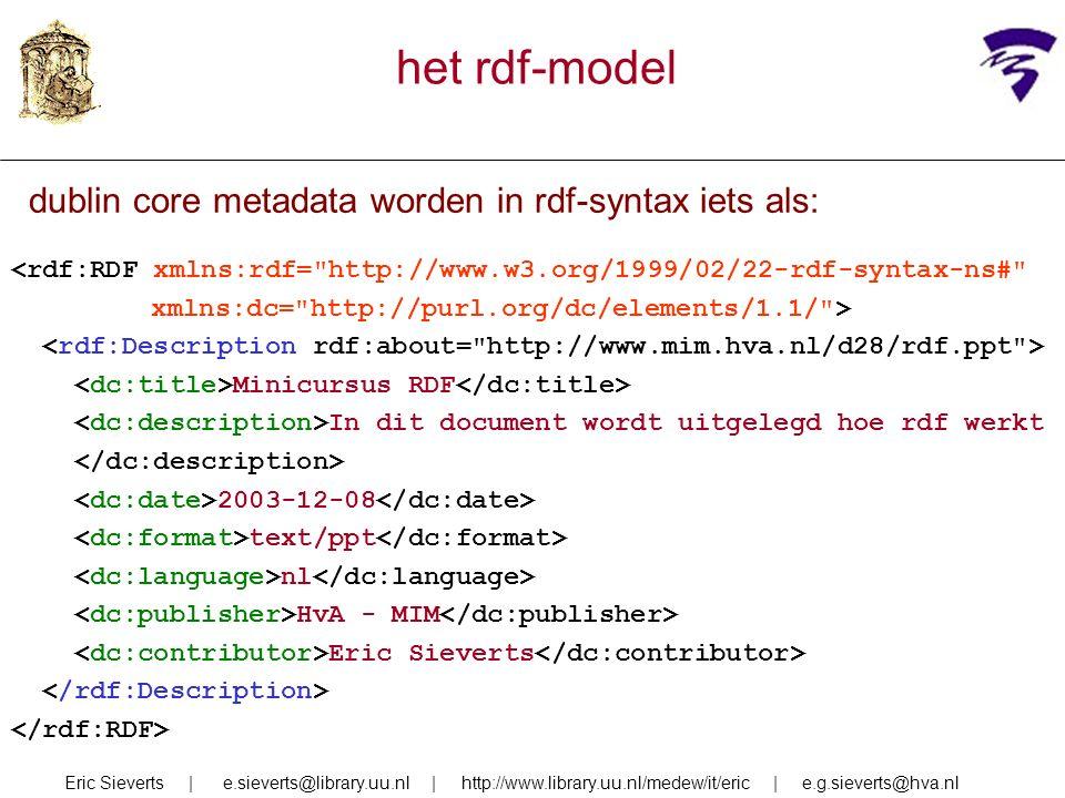 het rdf-model Eric Sieverts | e.sieverts@library.uu.nl | http://www.library.uu.nl/medew/it/eric | e.g.sieverts@hva.nl dublin core metadata worden in rdf-syntax iets als: <rdf:RDF xmlns:rdf= http://www.w3.org/1999/02/22-rdf-syntax-ns# xmlns:dc= http://purl.org/dc/elements/1.1/ > Minicursus RDF In dit document wordt uitgelegd hoe rdf werkt 2003-12-08 text/ppt nl HvA - MIM Eric Sieverts