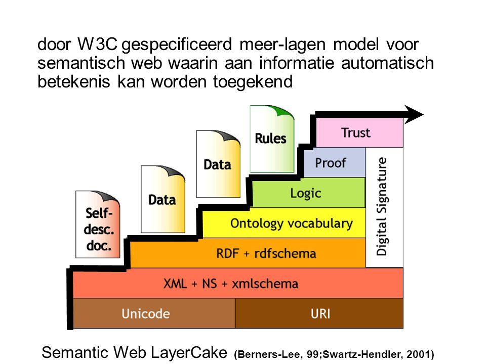 Semantic Web LayerCake (Berners-Lee, 99;Swartz-Hendler, 2001) door W3C gespecificeerd meer-lagen model voor semantisch web waarin aan informatie automatisch betekenis kan worden toegekend
