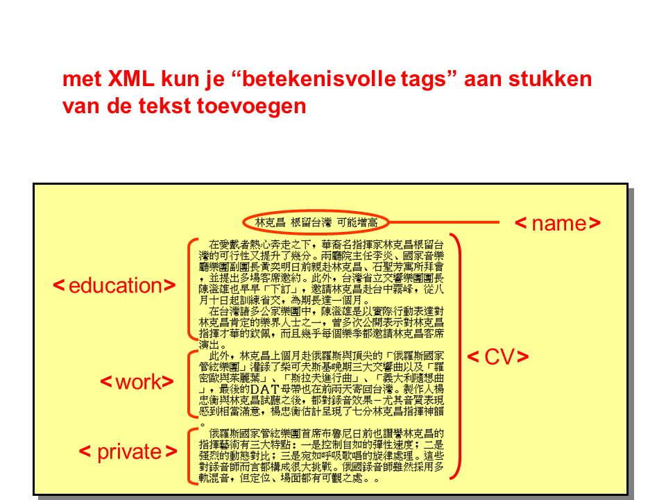 """CV name education work private met XML kun je """"betekenisvolle tags"""" aan stukken van de tekst toevoegen"""