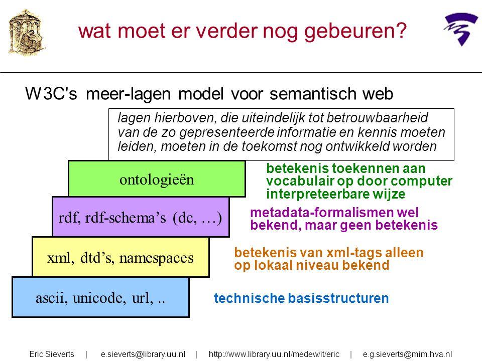 wat moet er verder nog gebeuren? Eric Sieverts | e.sieverts@library.uu.nl | http://www.library.uu.nl/medew/it/eric | e.g.sieverts@mim.hva.nl ascii, un