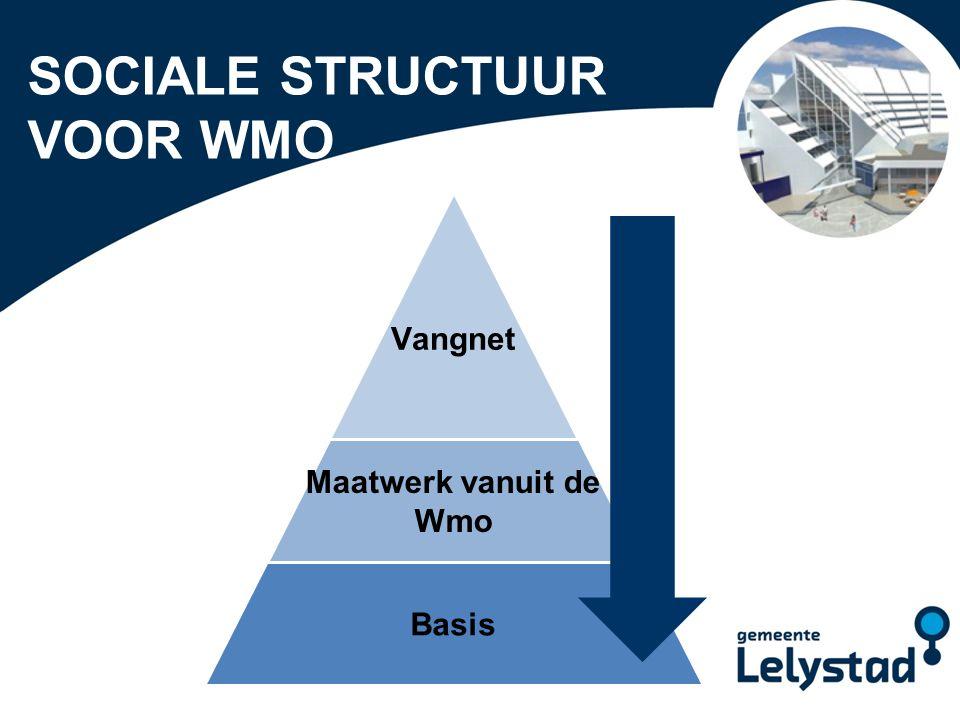 PowerPoint presentatie Lelystad WAT DOET LELYSTAD ANDERS.