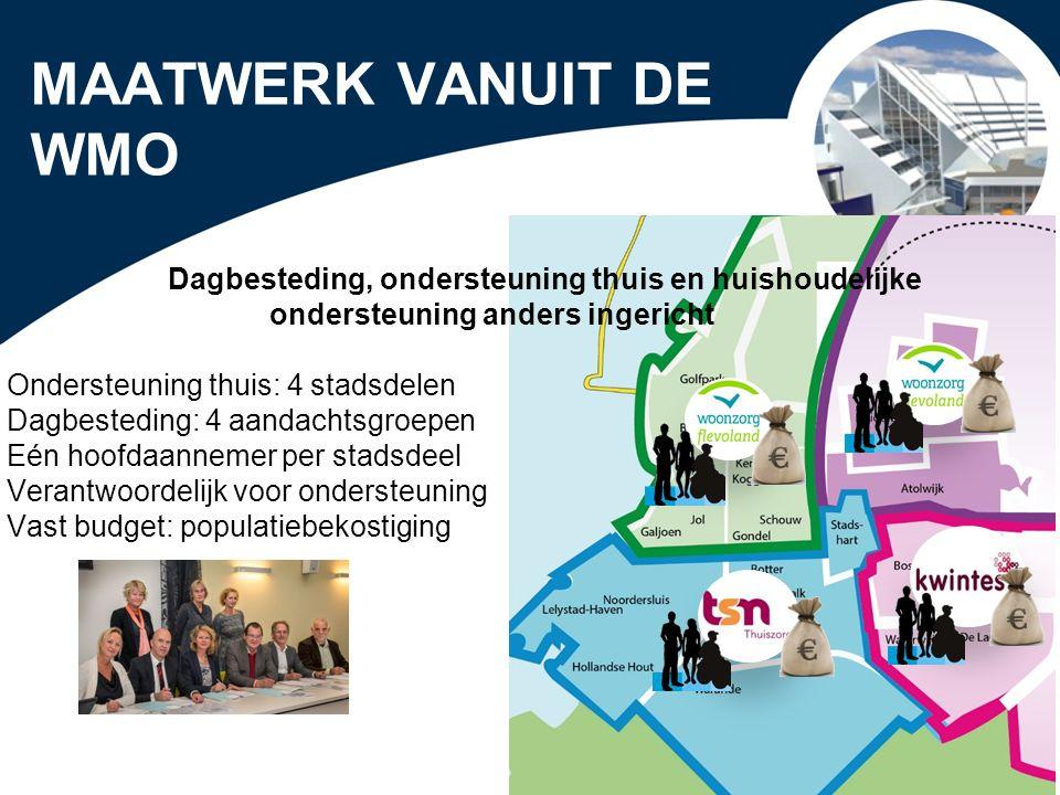 PowerPoint presentatie Lelystad MAATWERK VANUIT DE WMO Dagbesteding, ondersteuning thuis en huishoudelijke ondersteuning anders ingericht Ondersteunin