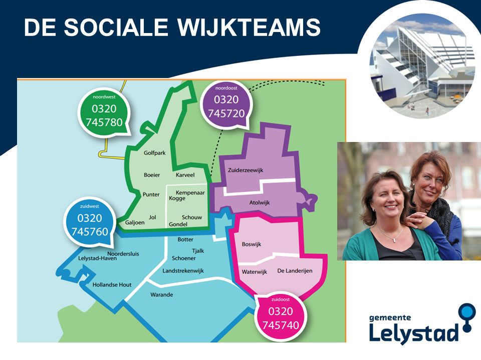 PowerPoint presentatie Lelystad DE SOCIALE WIJKTEAMS