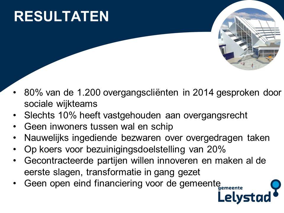 PowerPoint presentatie Lelystad RESULTATEN 80% van de 1.200 overgangscliënten in 2014 gesproken door sociale wijkteams Slechts 10% heeft vastgehouden