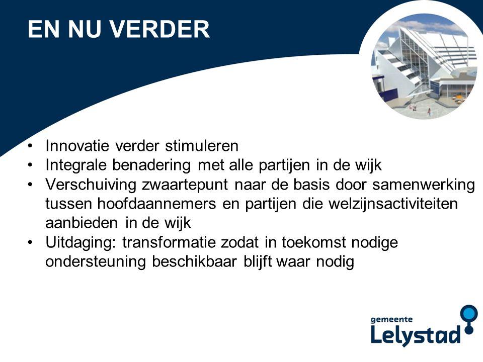 PowerPoint presentatie Lelystad HOOFDAANNEMERS AAN HET WOORD