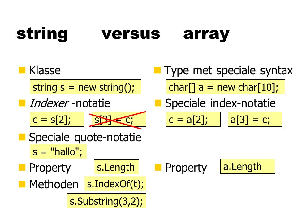 string versus array nKlassen Type met speciale syntax nSpeciale index-notatie string s = new string();char[] a = new char[10]; c = a[2];a[3] = c; nSpeciale quote-notatie s = hallo ; nProperty a.Length nProperty s.Length nMethoden s.Substring(3,2); s.IndexOf(t); nIndexer -notatie c = s[2];s[3] = c;