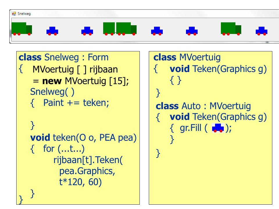 class Snelweg { } Snelweg( ) { Paint += teken; MVoertuig [ ] rijbaan = new MVoertuig [15]; } for (int t=0; t<rijbaan.Length; t++) rijbaan[t] = new Auto(); rijbaan[t] = new VrachtW(); rijbaan[t] = new Combinat(); if ( t%3 != 0 ) else if ( t%6 == 0 ) else