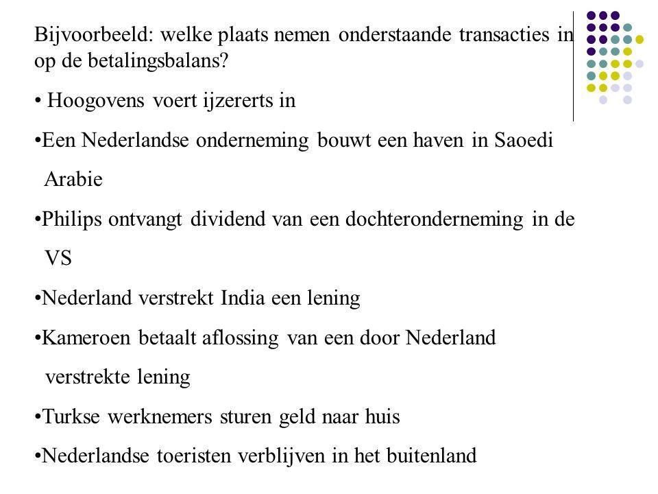 Bijvoorbeeld: welke plaats nemen onderstaande transacties in op de betalingsbalans? Hoogovens voert ijzererts in Een Nederlandse onderneming bouwt een