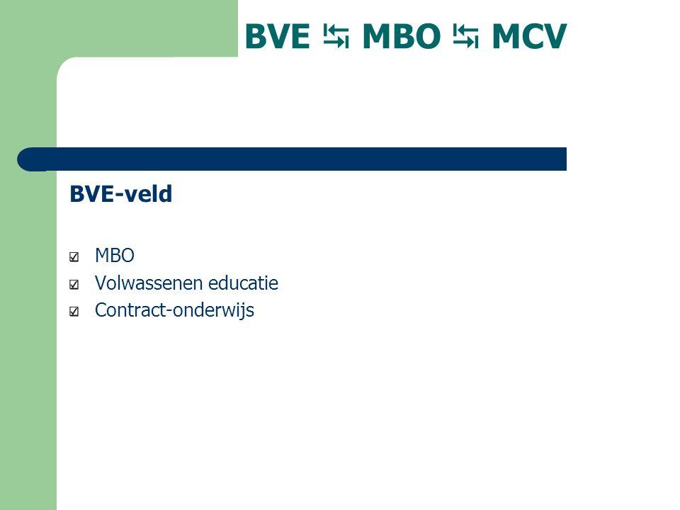 BVE  MBO  MCV BVE-veld MBO Volwassenen educatie Contract-onderwijs
